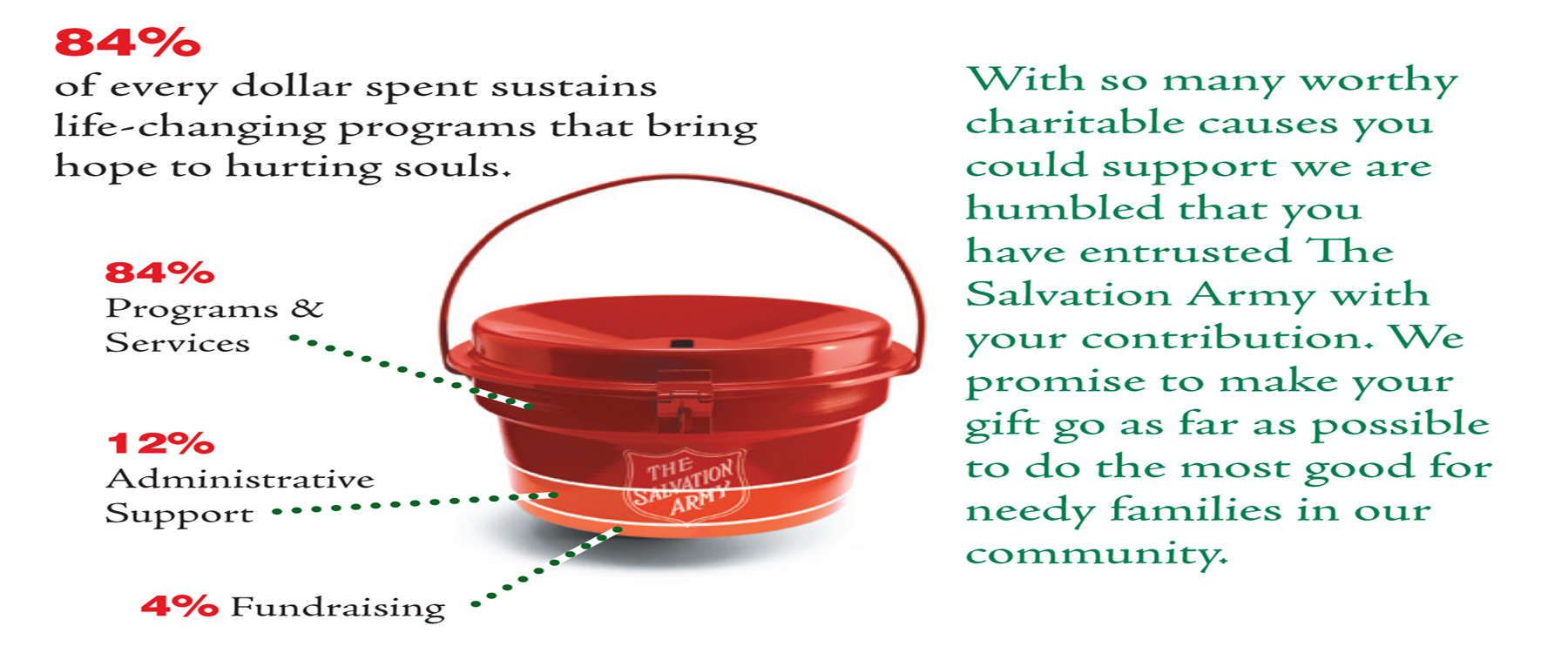 Red Kettle graphic.